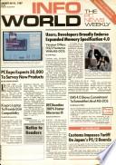 1987 m. rugpjūčio 24–31 d.
