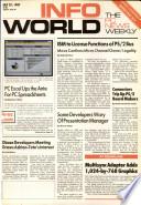 27 liepos 1987
