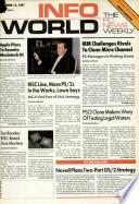 14 gruodžio 1987