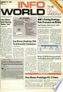 29 vasario 1988