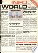 12 spalio 1987