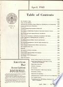 balandžio 1960