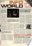 2 gegužės 1988