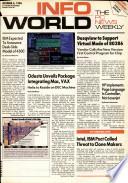 6 spalio 1986